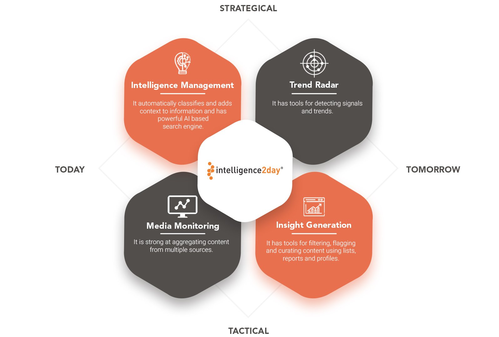 Solutions_competitive_intelligence_tools
