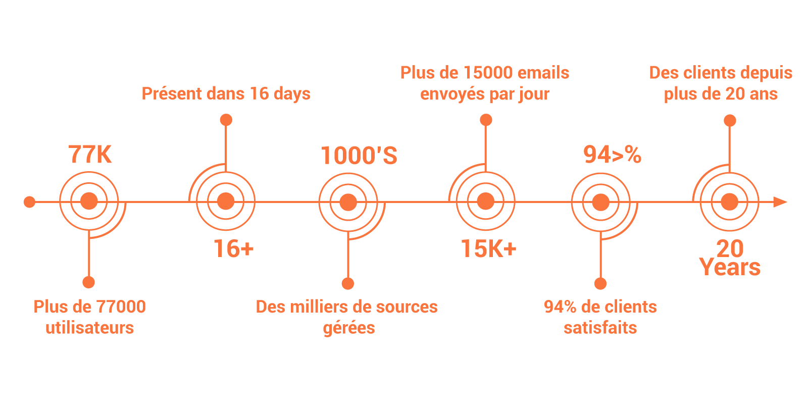 Infographic_2_french_Without_BG